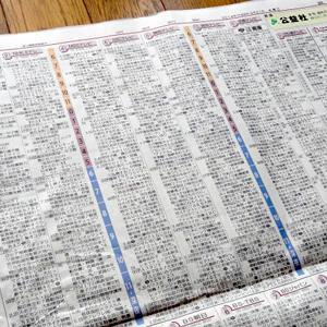 テレビ:2014年 第1クールのドラマ見た感想を軽く述べる [日刊きまでん Vol.23]