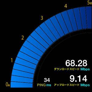 iPhone 6とPlusがHybrid 4G LTEに対応!より高速で利用できるようになった