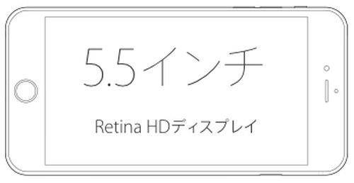 iPhone 6 Plus(ディスプレイサイズ)