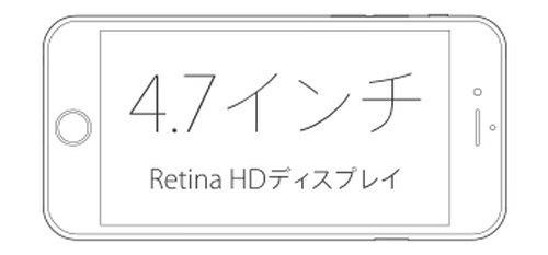 iPhone 6(ディスプレイサイズ)