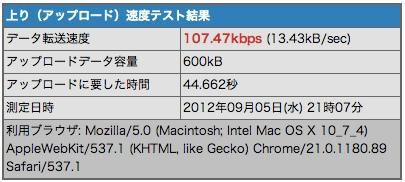 ドコモ 通信速度 上り 107.47Kbps