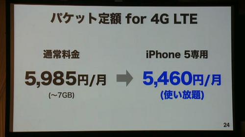 iPhone5専用料金