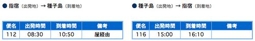 指宿港→種子島 時刻表