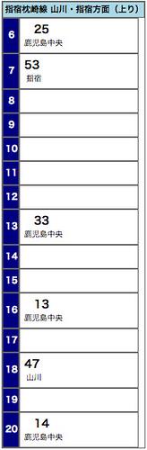 松ヶ浦駅の時刻表