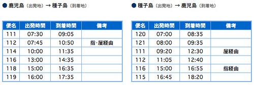 鹿児島本港→種子島 時刻表